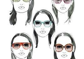 Kształt twarzy a okulary